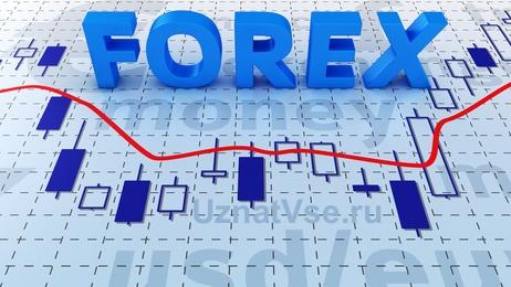 как начать играть на бирже форекс